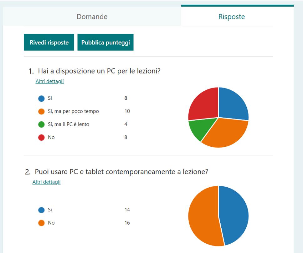 Microsoft Forms sondaggi