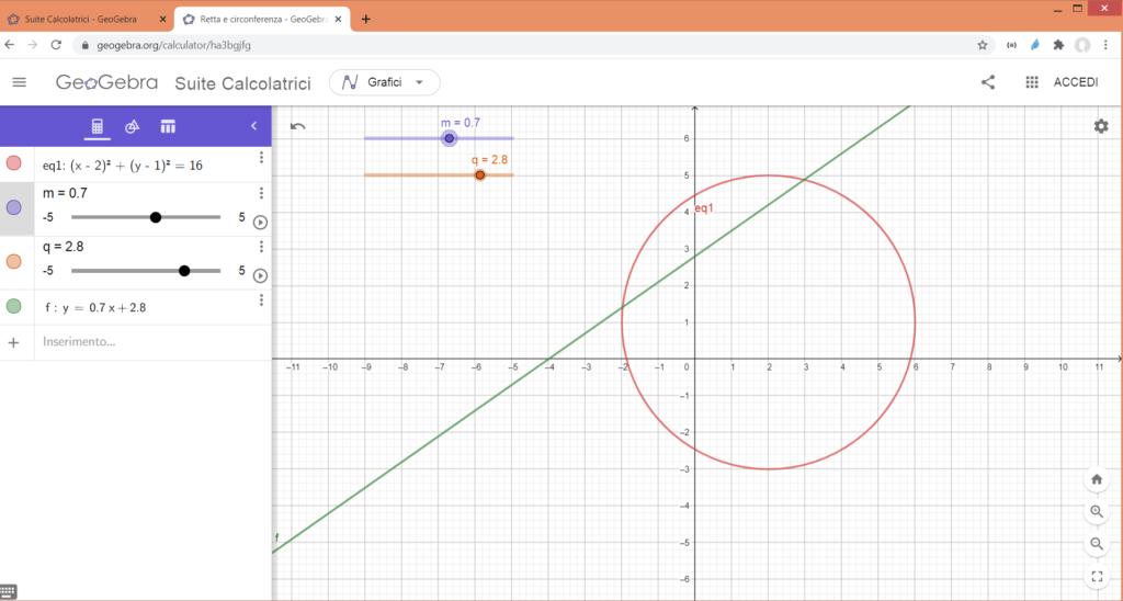 GeoGebra per insegnare matematica